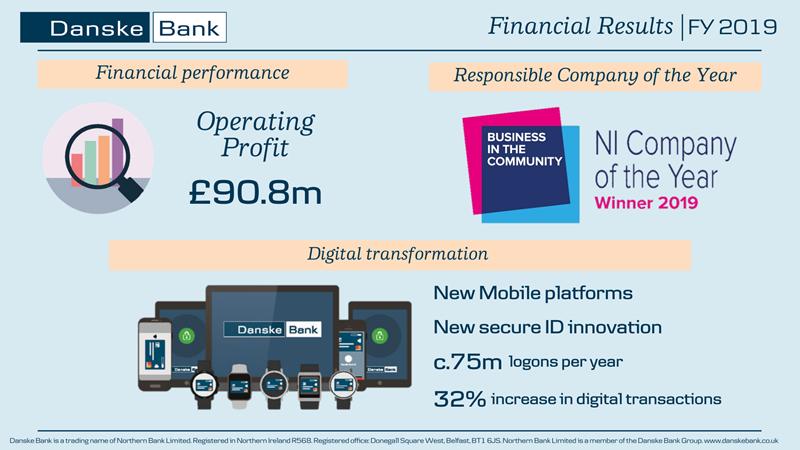 Personal Customer Personal Banking Danske Bank